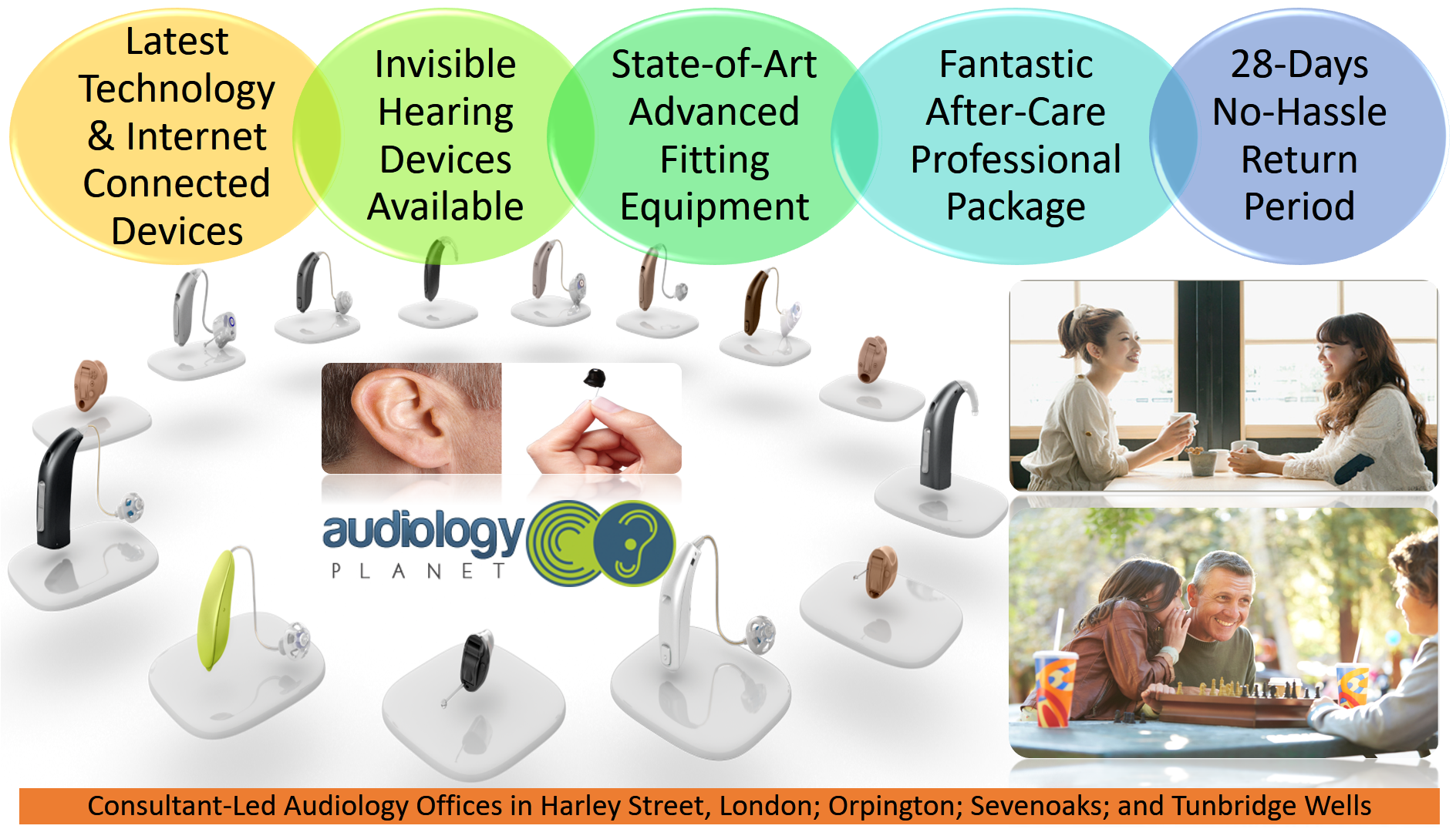 Our Hearing Care Package is Customised to Suit Your Hearing World
